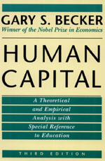 Human Capital A Theoretical And Empirical Analysis With