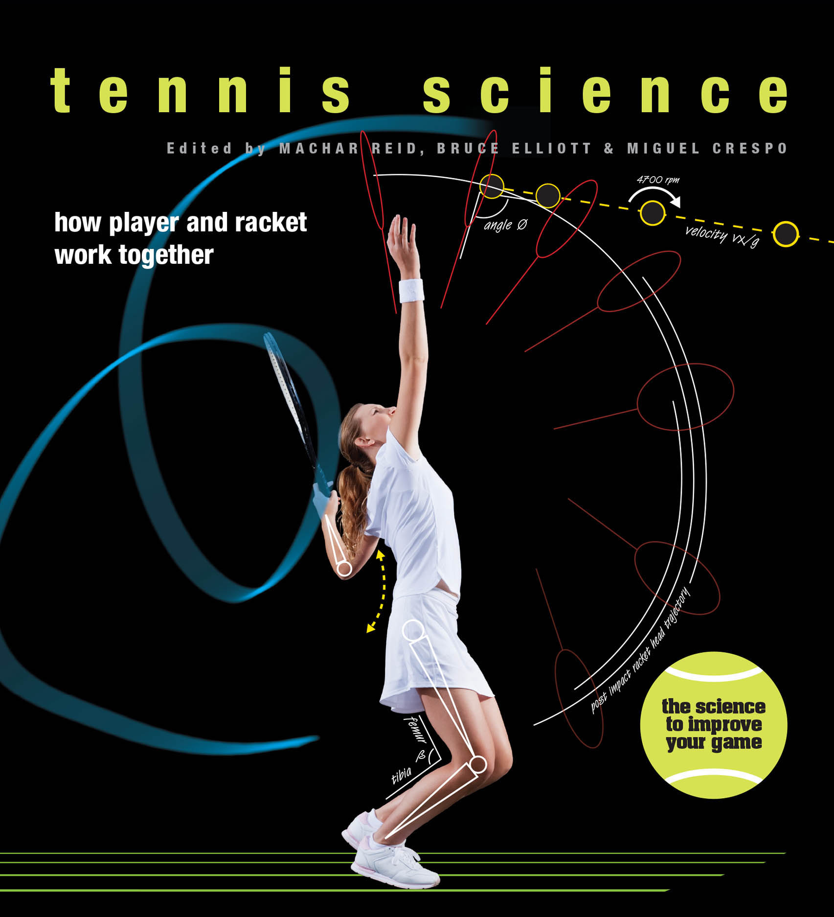Tennis Science: How Player and Racket Work Together