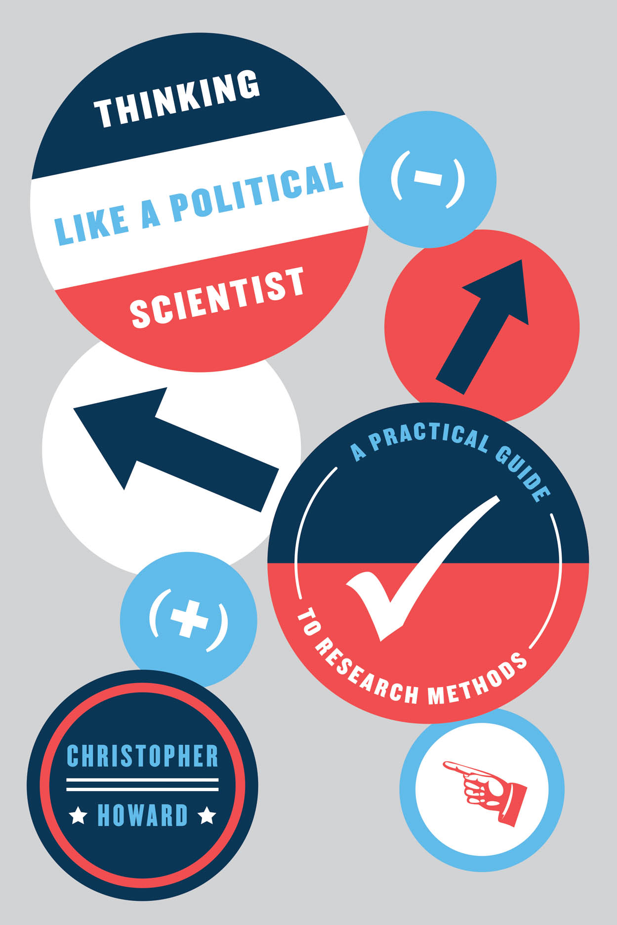 Political science - examples from practice